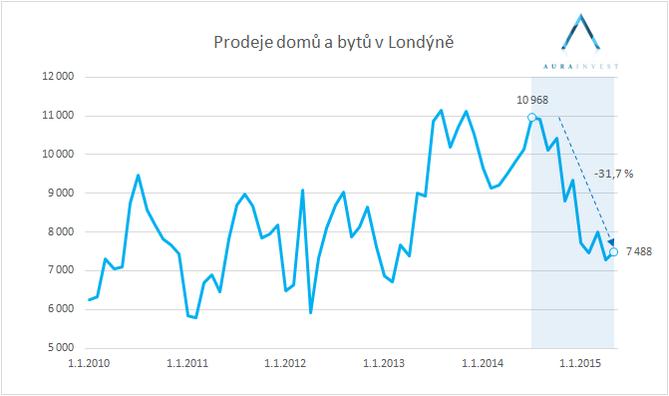 graf_home_sales