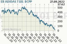 EB ADIDAS TL01, graf