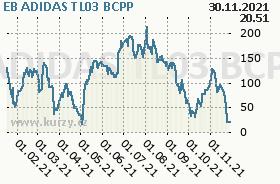 EB ADIDAS TL03, graf