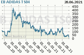 EB ADIDAS TS04, graf