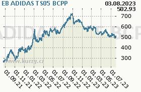 EB ADIDAS TS05, graf