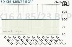 SD K16 4,85/23, graf