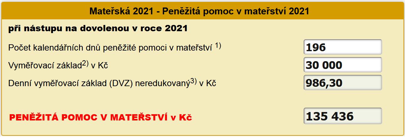 Kalkulačka mateřské 2021