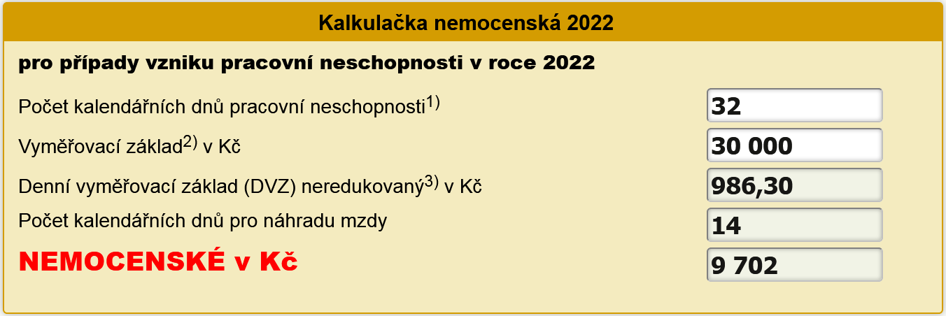 Kalkulačka nemocenské 2022