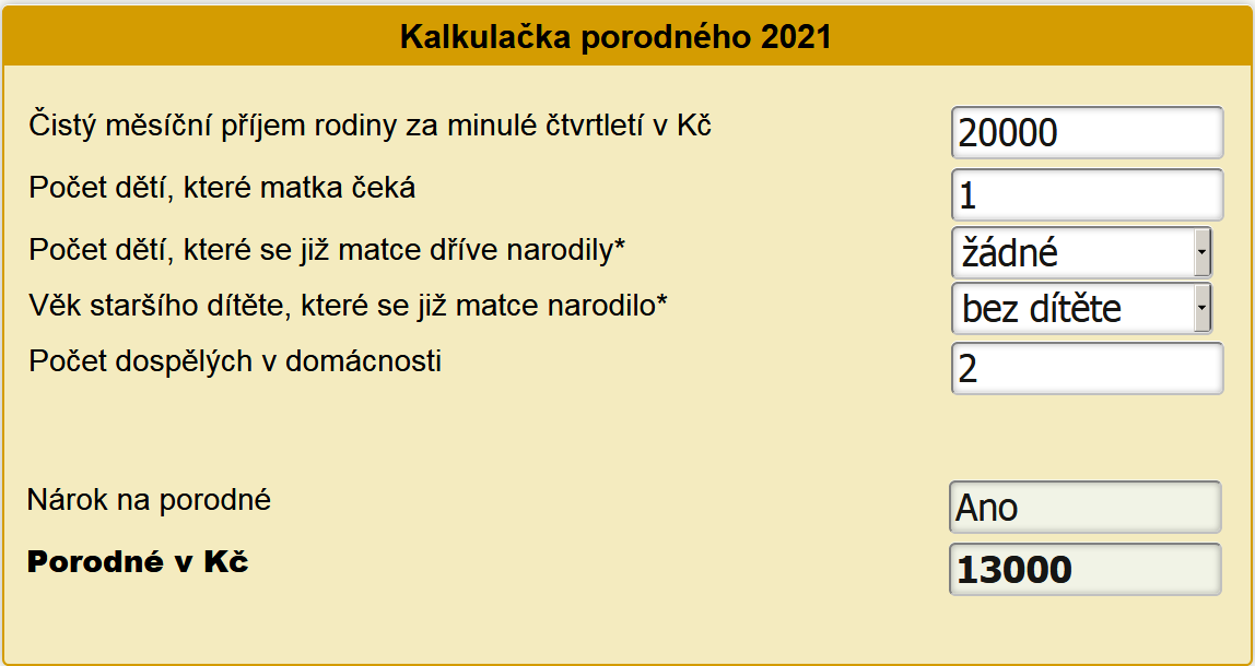 Kalkulačka porodného 2021