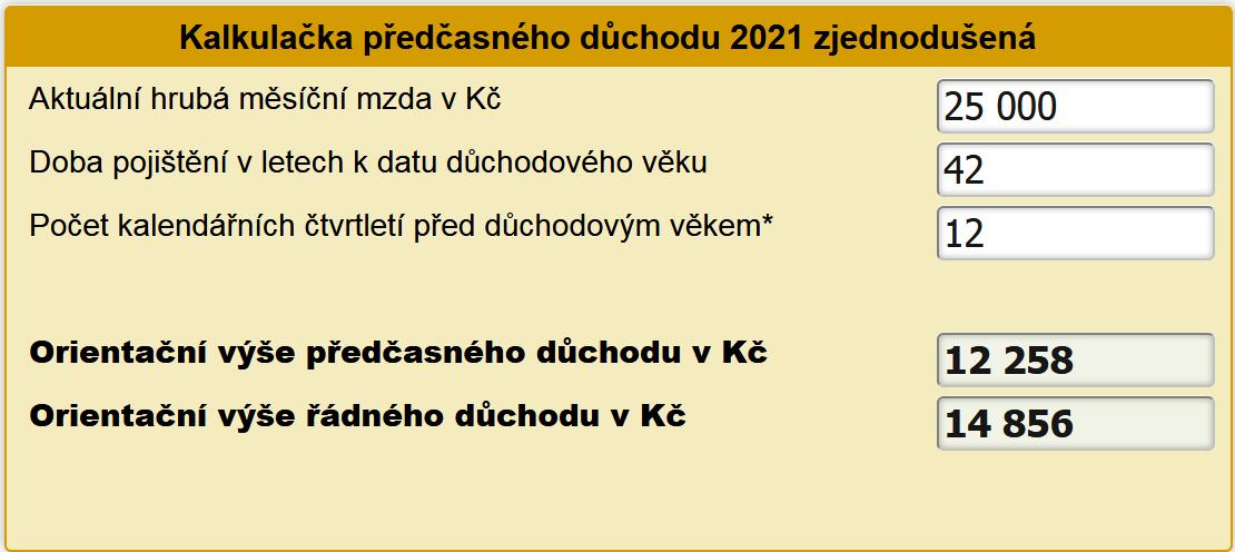 Kalkulačka předčasného důchodu 2021