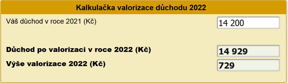 Kalkulačka valorizace důchodu 2022