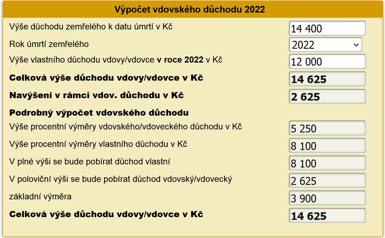 Kalkulačka vdovského důchodu 2022