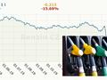 ceny pohonných hmot, ilustrační obrázek