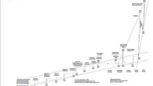 Graf ceny zlata od roku 1257 jste viděli? Propad z uplynulého týdne na něm zanechal pořádnou jizvu