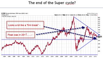 konec super cyklus Konec výjimečné doby pro komodity versus osmá směna kvantitativního uvolňování