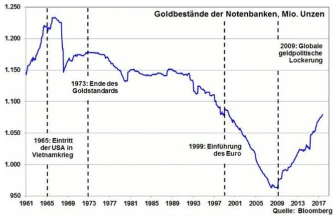 navýšení půjčky u české spořitelny jde to